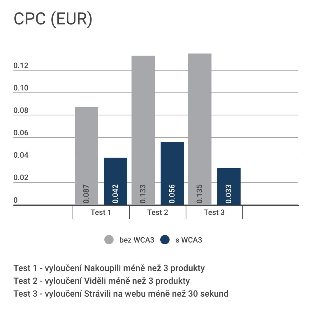 2-cpc
