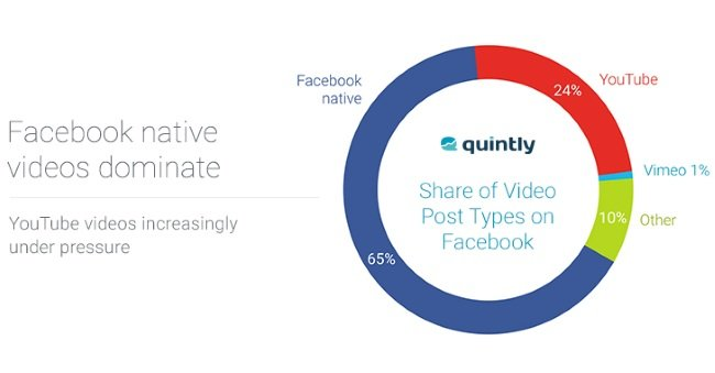 QuintlyShareFacebookNative